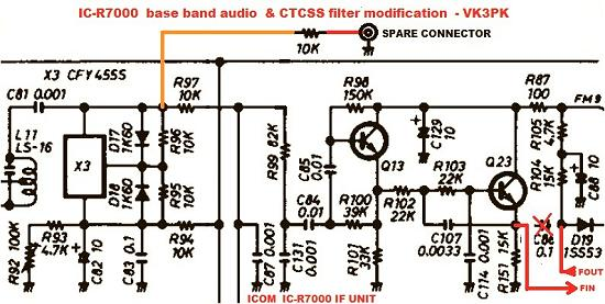 http://www.hamradio.cc//images/forum/mods/IC-R7000_baseband_CTCSS_modifications-1.jpg